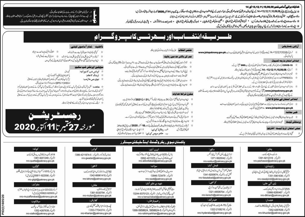 How to Apply for Join Pak Navy Civilian Jobs 2020