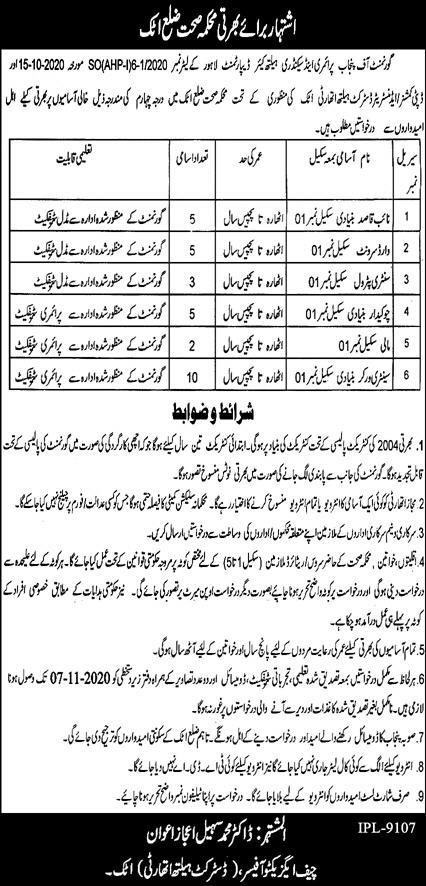 Health Department Attock Jobs 2020 - Government Of Punjab