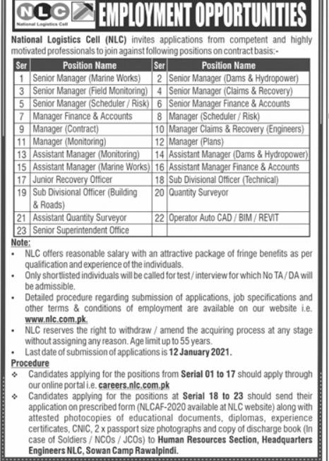 NLC Jobs 2021 - National Logistics Cell