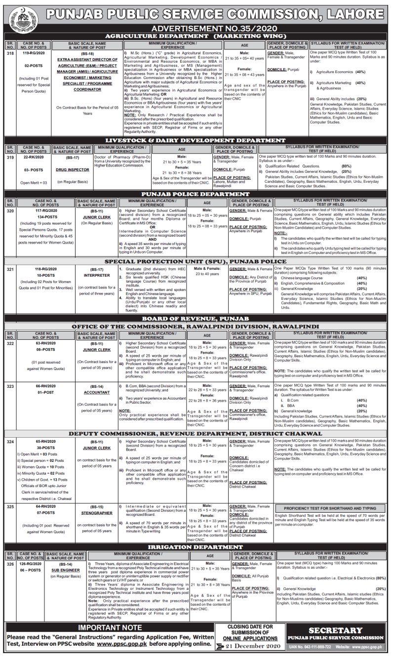 PPSC Punjab Police Junior Clerk Jobs 2020