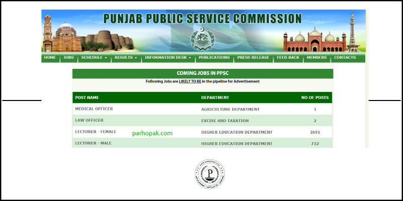 PPSC Upcoming Lectuer Jobs 2021