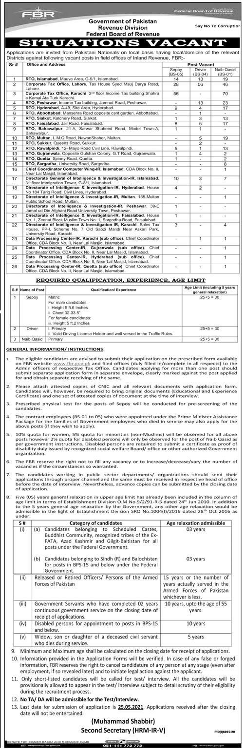 Revenue Department Jobs 2021