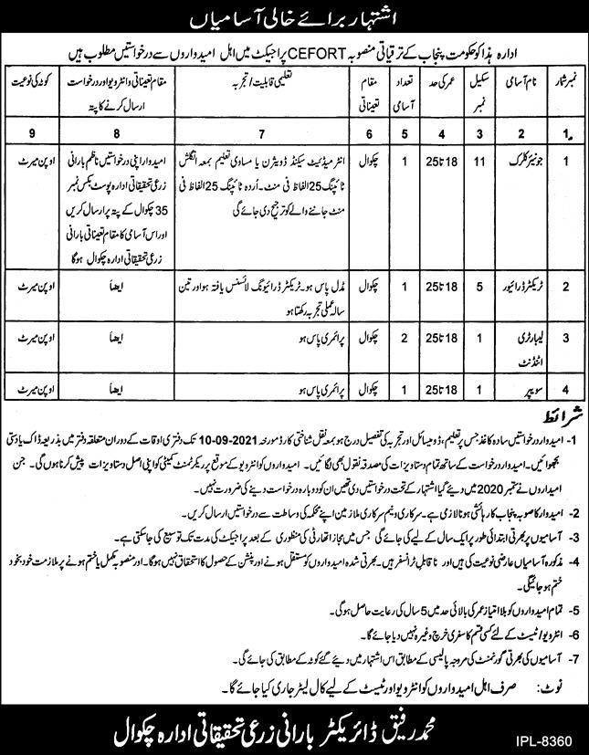 Agriculture Research Center Chakwal Government of Punjab Jobs 2021