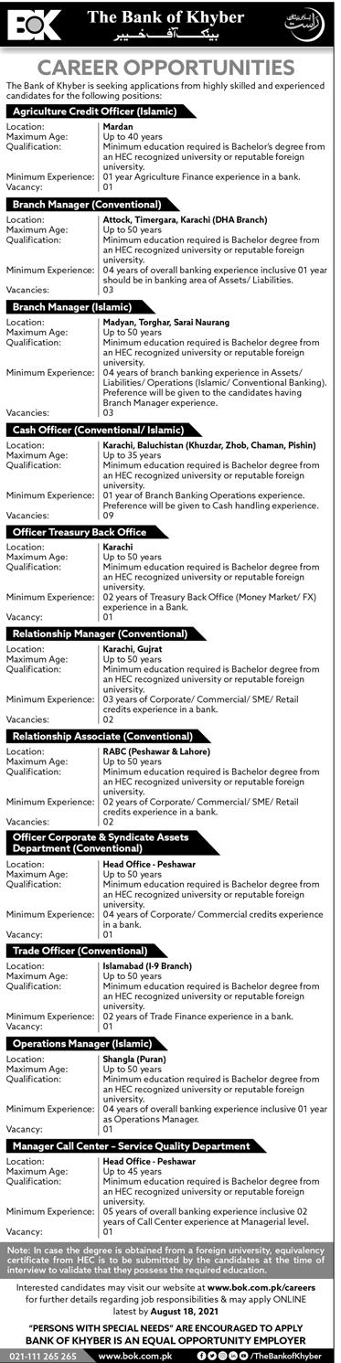 Bank of Khyber BOK Latest Jobs 2021