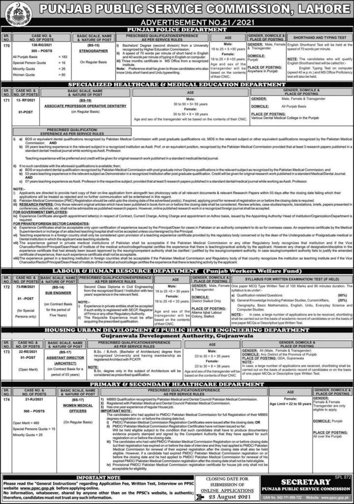 PPSC Jobs 2021 Advertisement No 21/2021