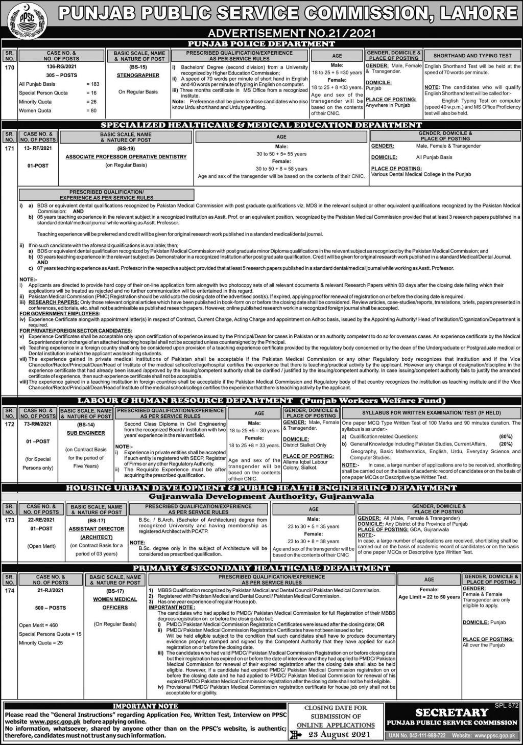 Punjab Police Jobs 2021 for Stenographer 305 Seats 2