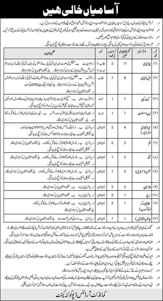 Pakistan Army Ordnance Depot Quetta Cantt Jobs August 2021