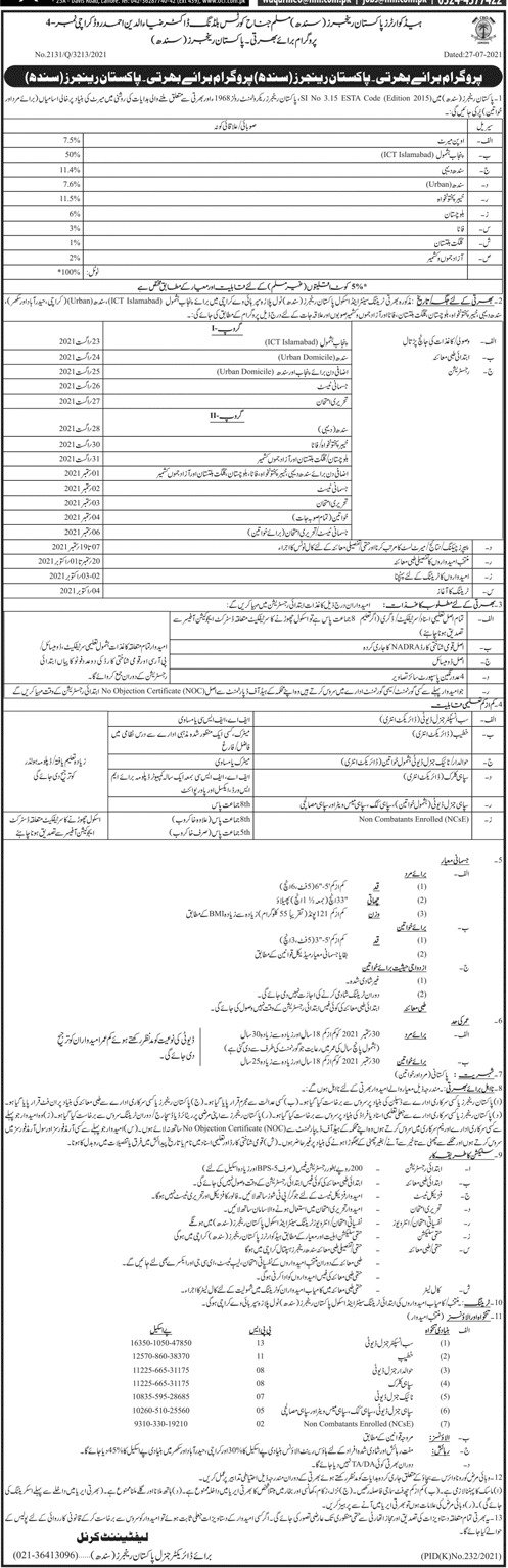 Pakistan Rangers Sindh Jobs 2021 10