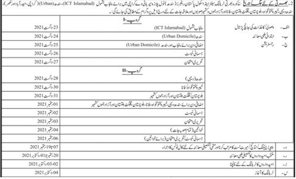 Pakistan Rangers Sindh Jobs 2021 6
