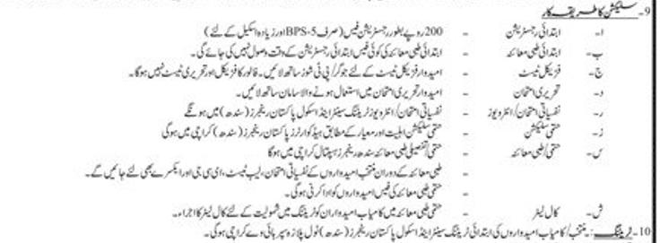 Pakistan Rangers Sindh Jobs 2021 8