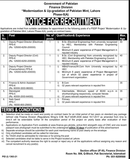 Finance Division Federal Government of Pakistan Jobs 2021