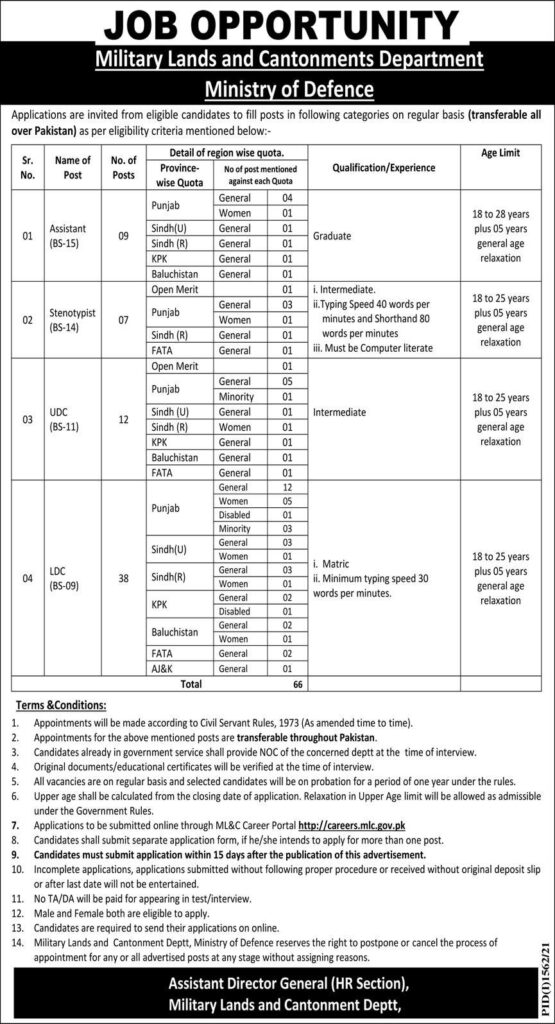 Military Land & Cantonments Ministry of Defence MOD Jobs 2021