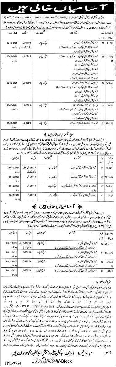 Punjab Education Department Class IV Jobs 2021