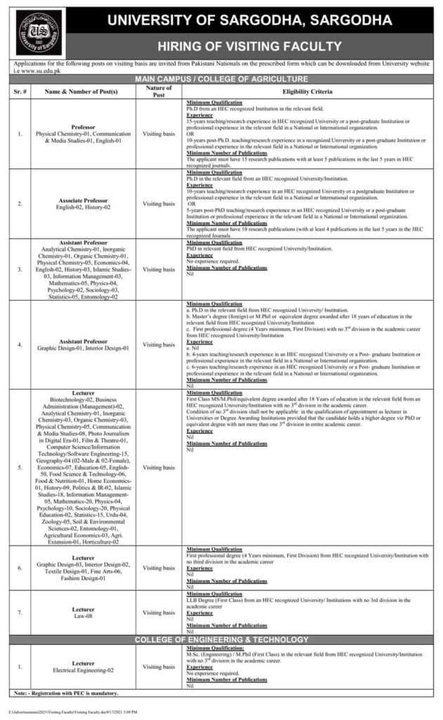 University of Sargodha Jobs 2021 for Visiting Faculty